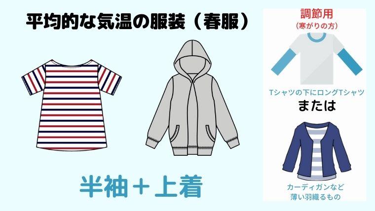 WDWの冬の平均的な気温時の服装
